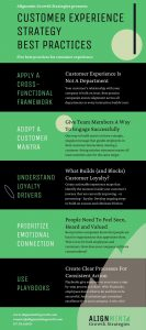 Infographic of 5 Customer Experience Strategy Best Practices